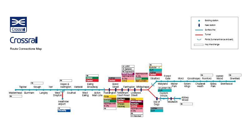 Crossrail routemap