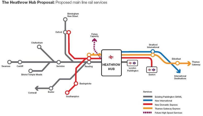 Arup rail hub proposed_main_line
